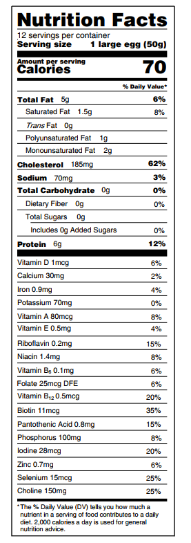 nutrition facts for eggs